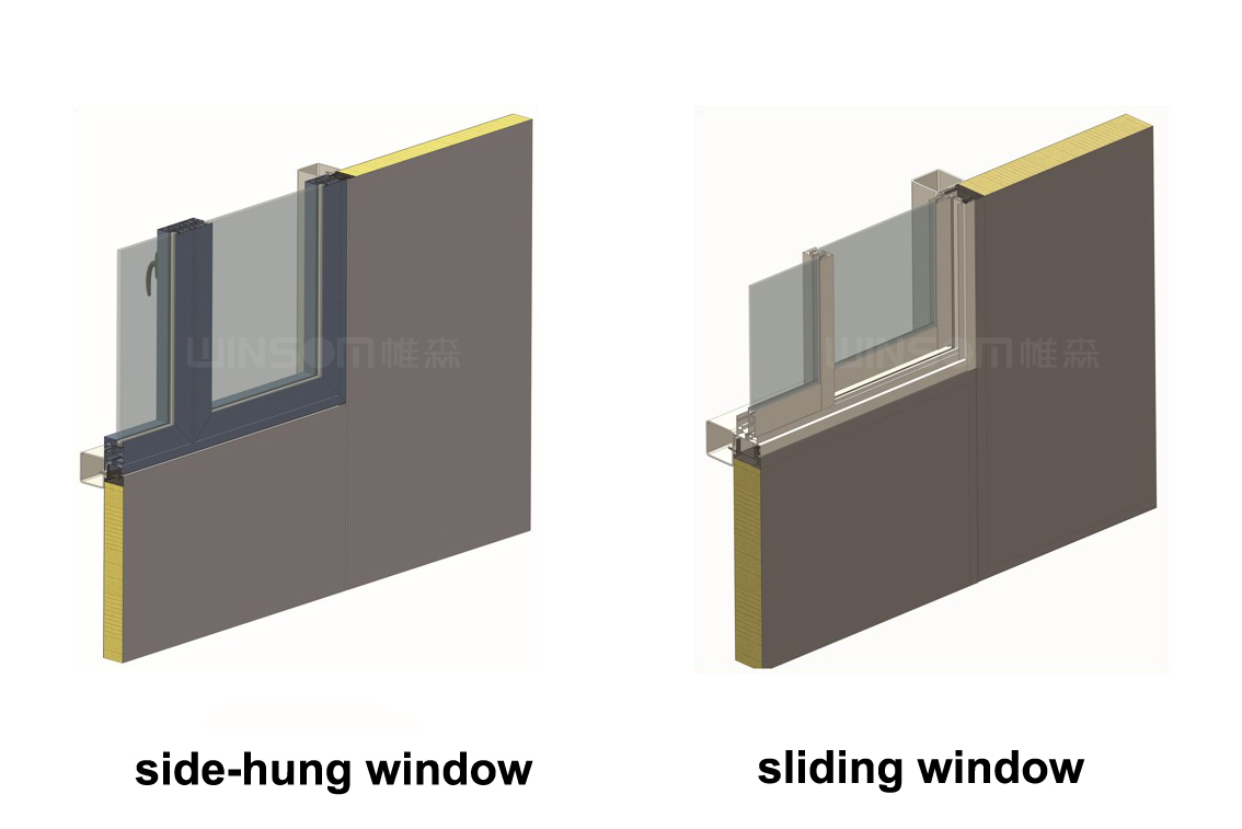 Sandwich Panel Window System Completely Solve The Leakage